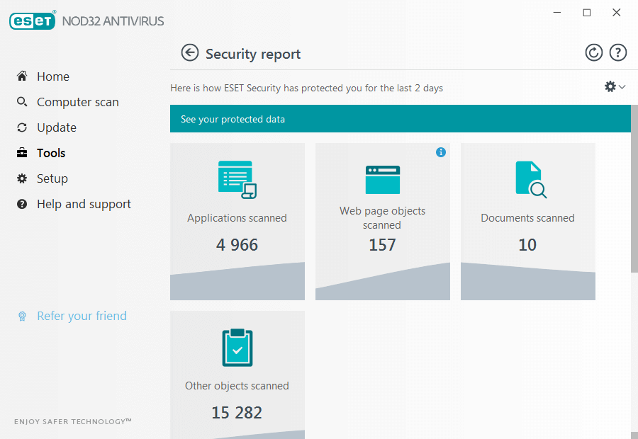 ESET NOD32 Antivirus Licence key Full Version